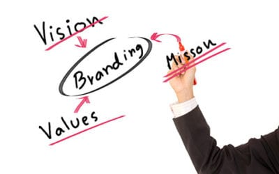 Your Website is your Brand